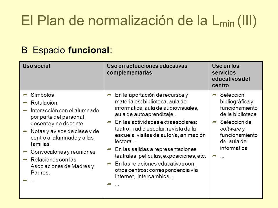 El Plan de normalización de la Lmin (III)