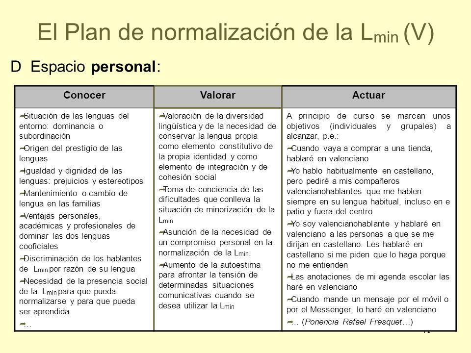 El Plan de normalización de la Lmin (V)