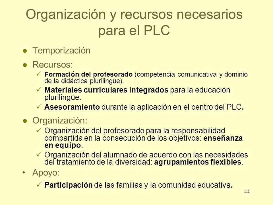 Organización y recursos necesarios para el PLC
