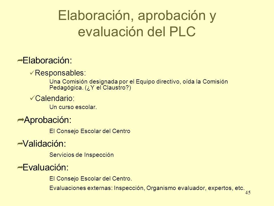 Elaboración, aprobación y evaluación del PLC