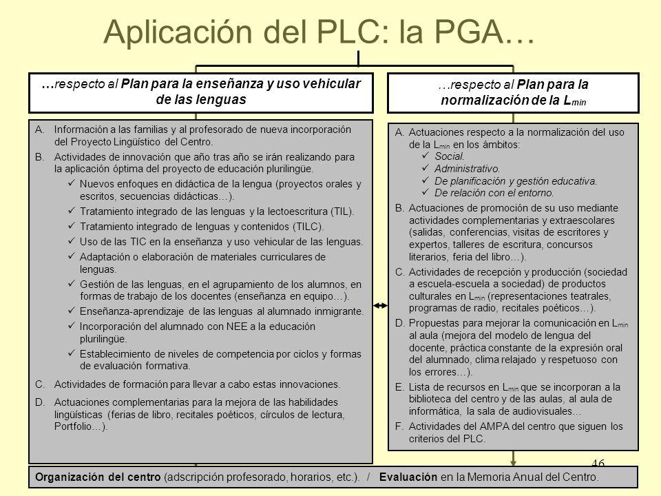 Aplicación del PLC: la PGA…