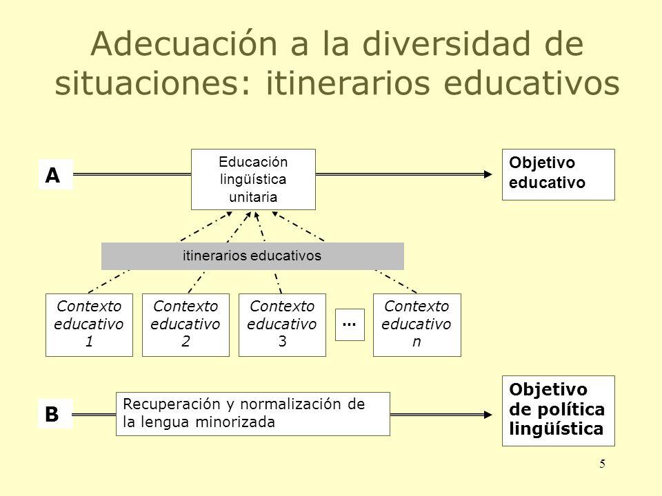 Adecuación a la diversidad de situaciones: itinerarios educativos
