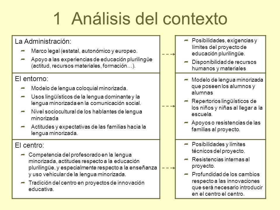 1 Análisis del contexto La Administración: El entorno: El centro: