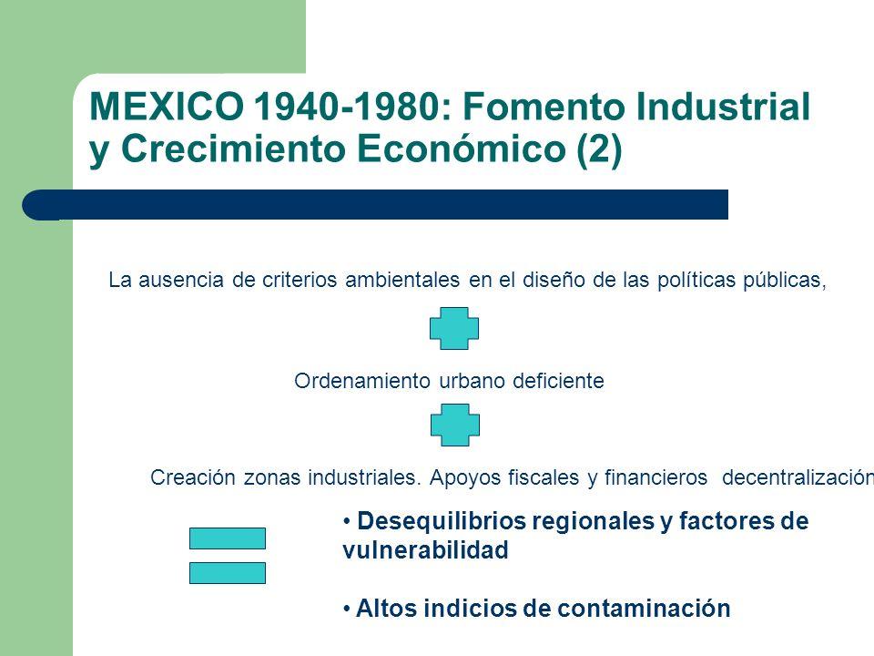 MEXICO 1940-1980: Fomento Industrial y Crecimiento Económico (2)