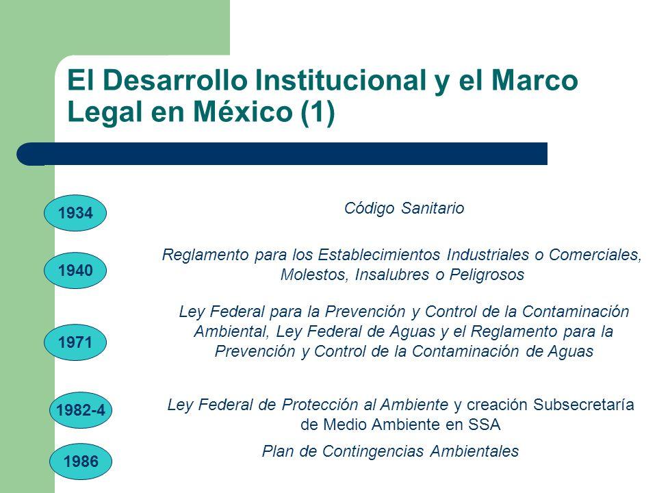 El Desarrollo Institucional y el Marco Legal en México (1)