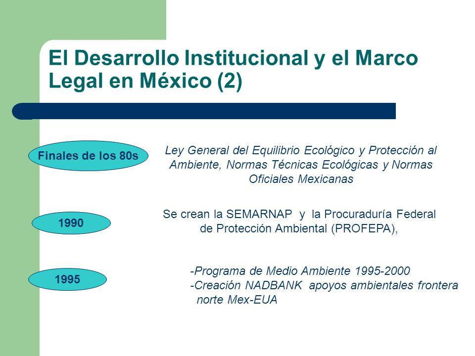 El Desarrollo Institucional y el Marco Legal en México (2)
