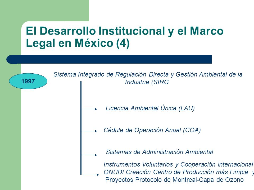 El Desarrollo Institucional y el Marco Legal en México (4)