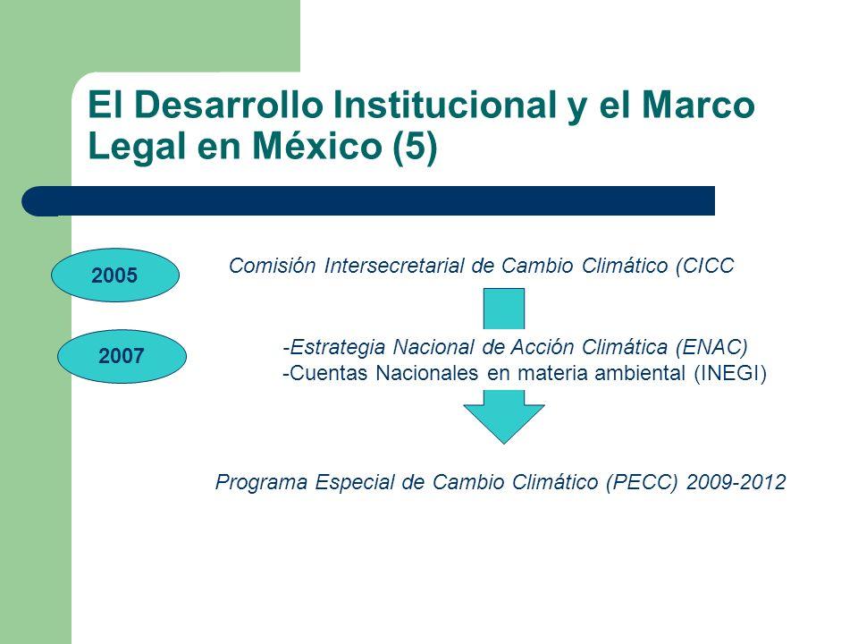 El Desarrollo Institucional y el Marco Legal en México (5)