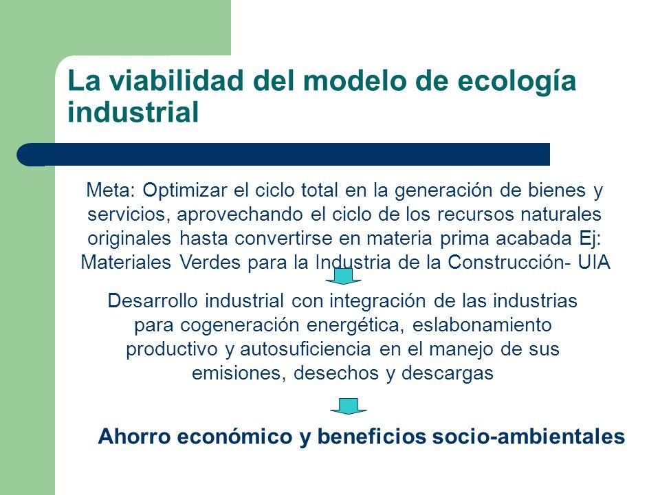 La viabilidad del modelo de ecología industrial