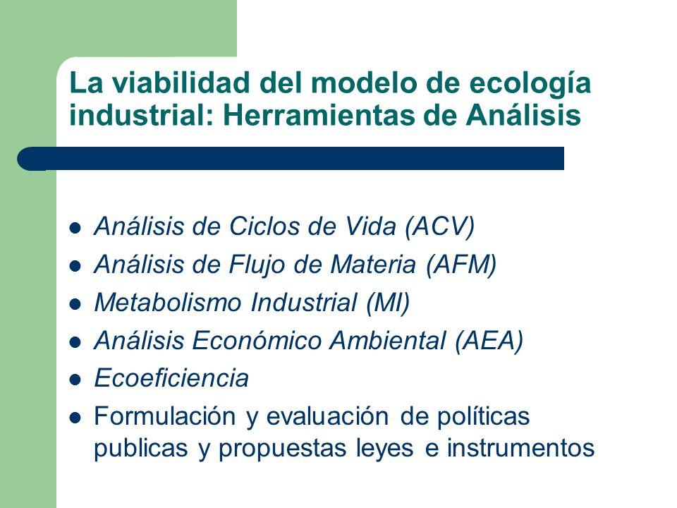 La viabilidad del modelo de ecología industrial: Herramientas de Análisis