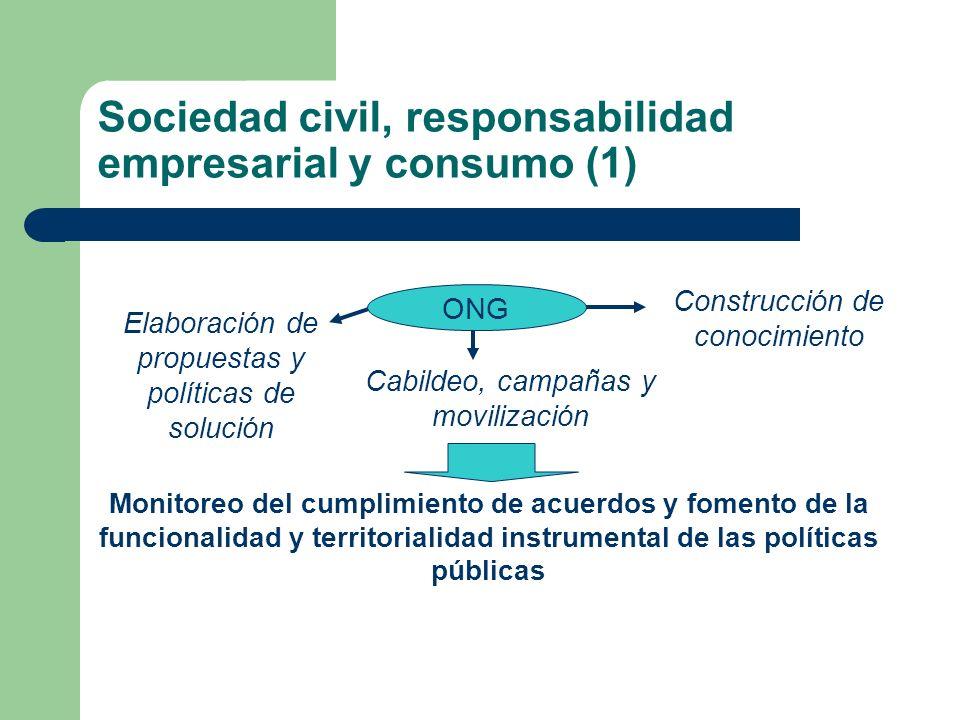 Sociedad civil, responsabilidad empresarial y consumo (1)