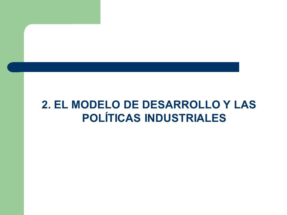 2. EL MODELO DE DESARROLLO Y LAS POLÍTICAS INDUSTRIALES