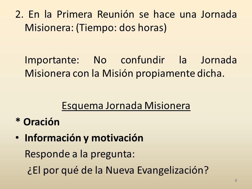 Esquema Jornada Misionera