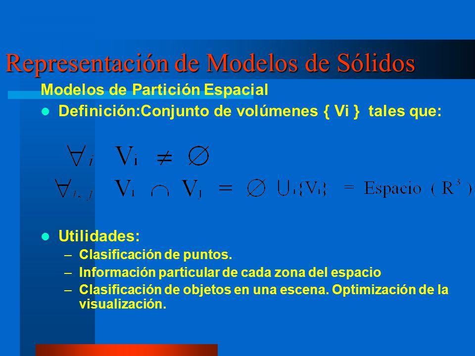 Representación de Modelos de Sólidos