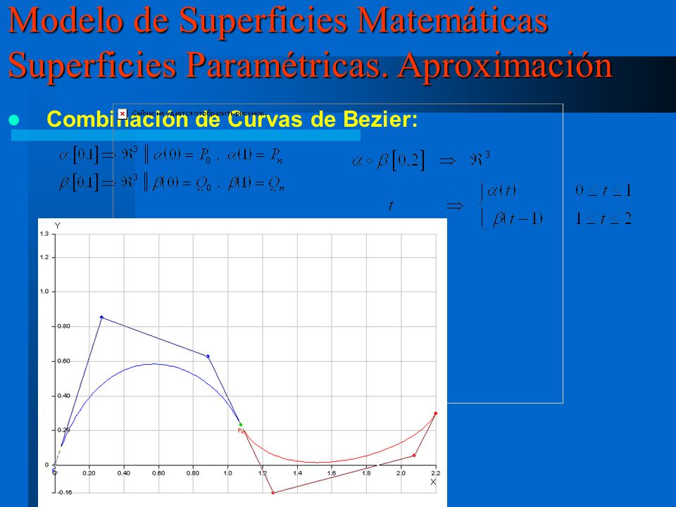 Modelo de Superficies Matemáticas