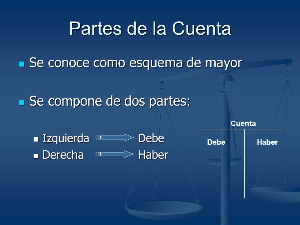 Partes de la Cuenta Se conoce como esquema de mayor