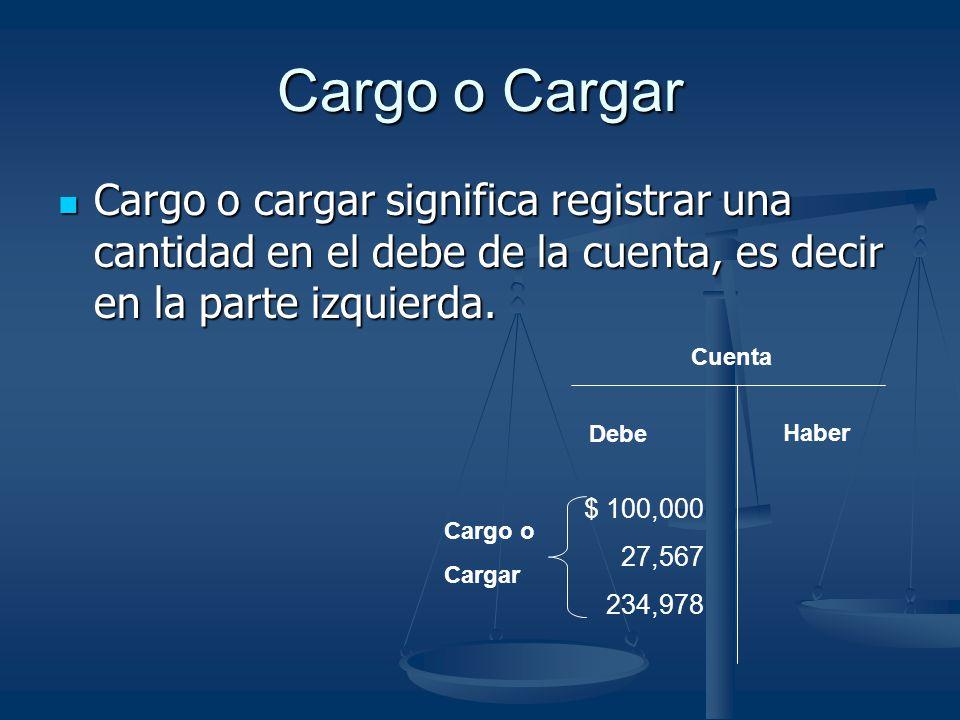 Cargo o Cargar Cargo o cargar significa registrar una cantidad en el debe de la cuenta, es decir en la parte izquierda.
