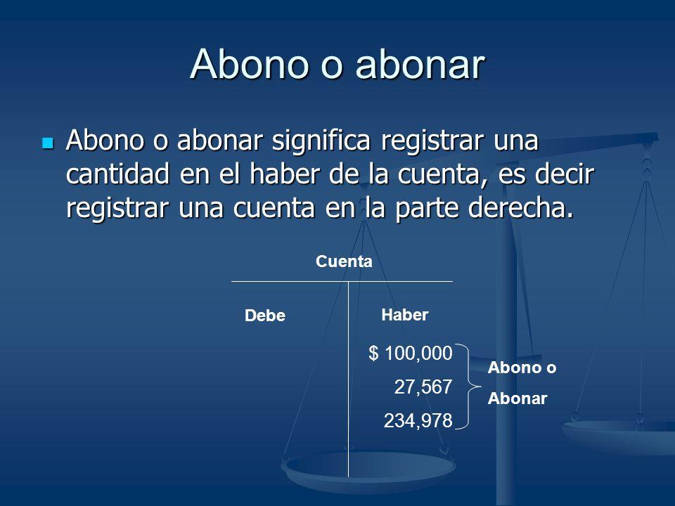 Abono o abonar Abono o abonar significa registrar una cantidad en el haber de la cuenta, es decir registrar una cuenta en la parte derecha.