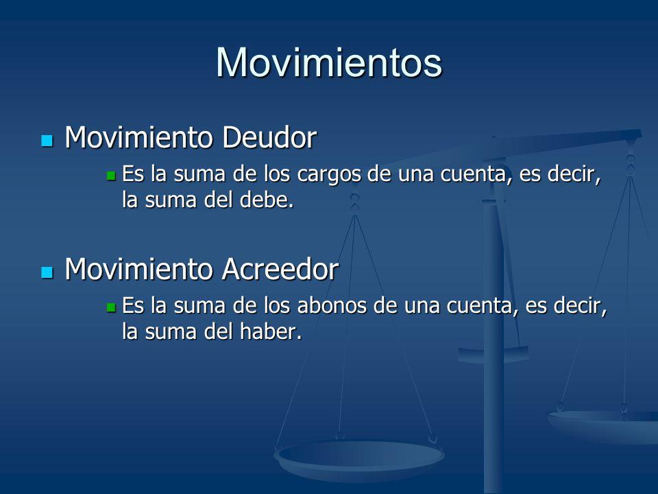 Movimientos Movimiento Deudor Movimiento Acreedor