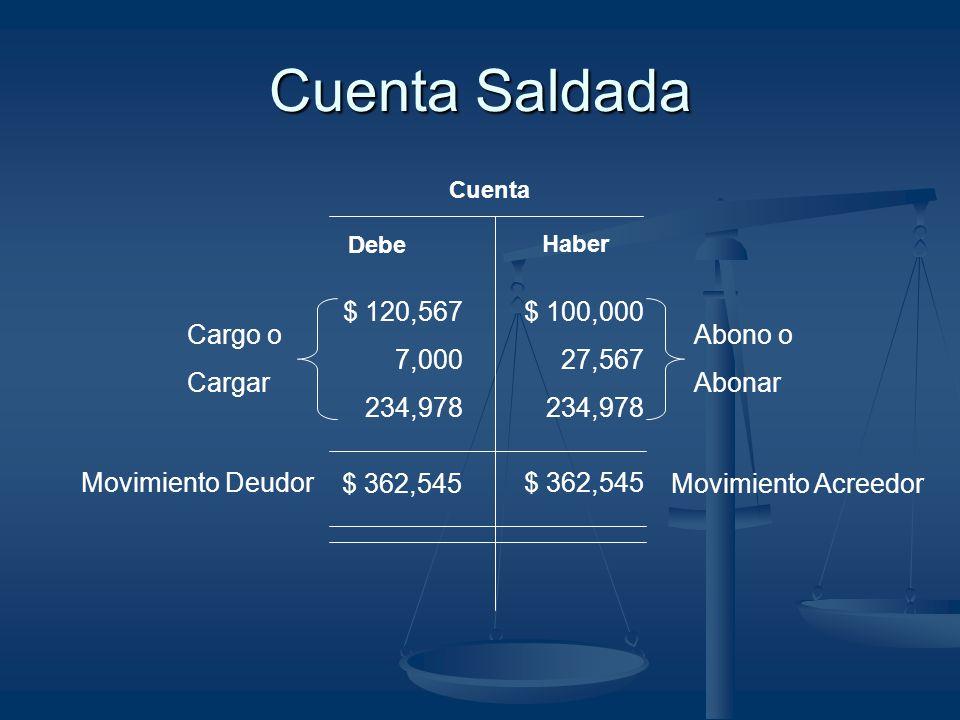 Cuenta Saldada Cargo o Cargar $ 120,567 7,000 234,978 Abono o Abonar