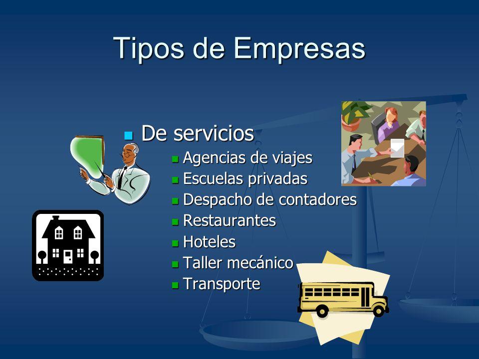 Tipos de Empresas De servicios Agencias de viajes Escuelas privadas