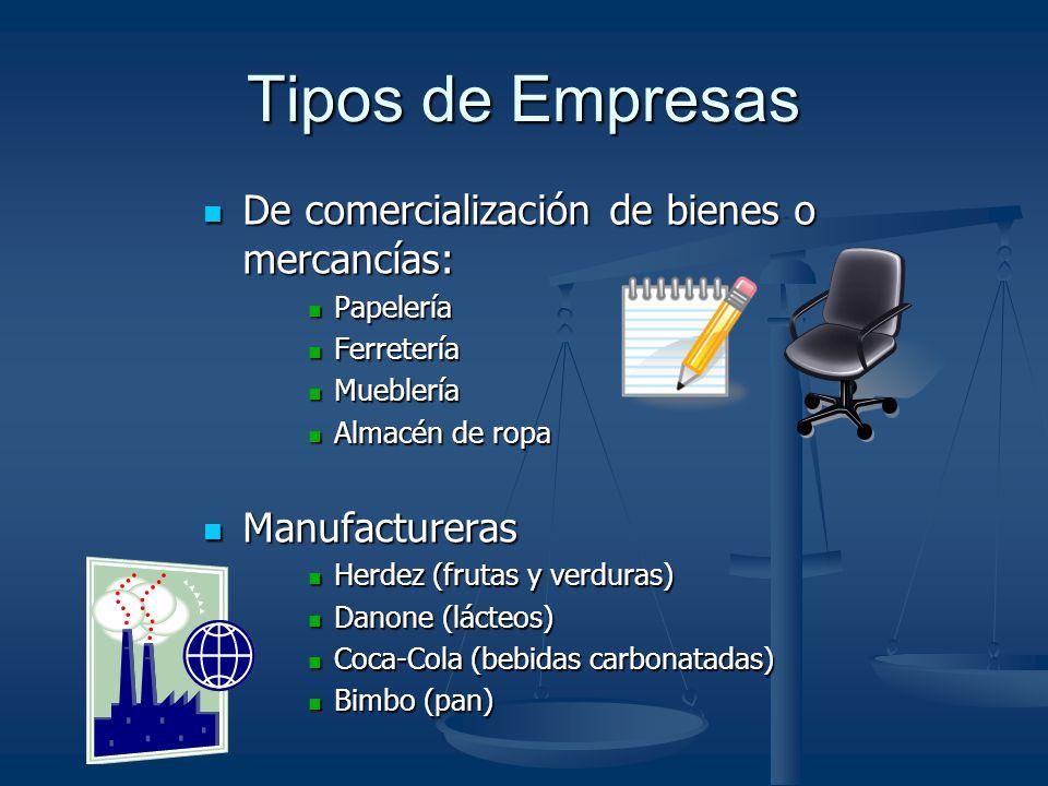 Tipos de Empresas De comercialización de bienes o mercancías: