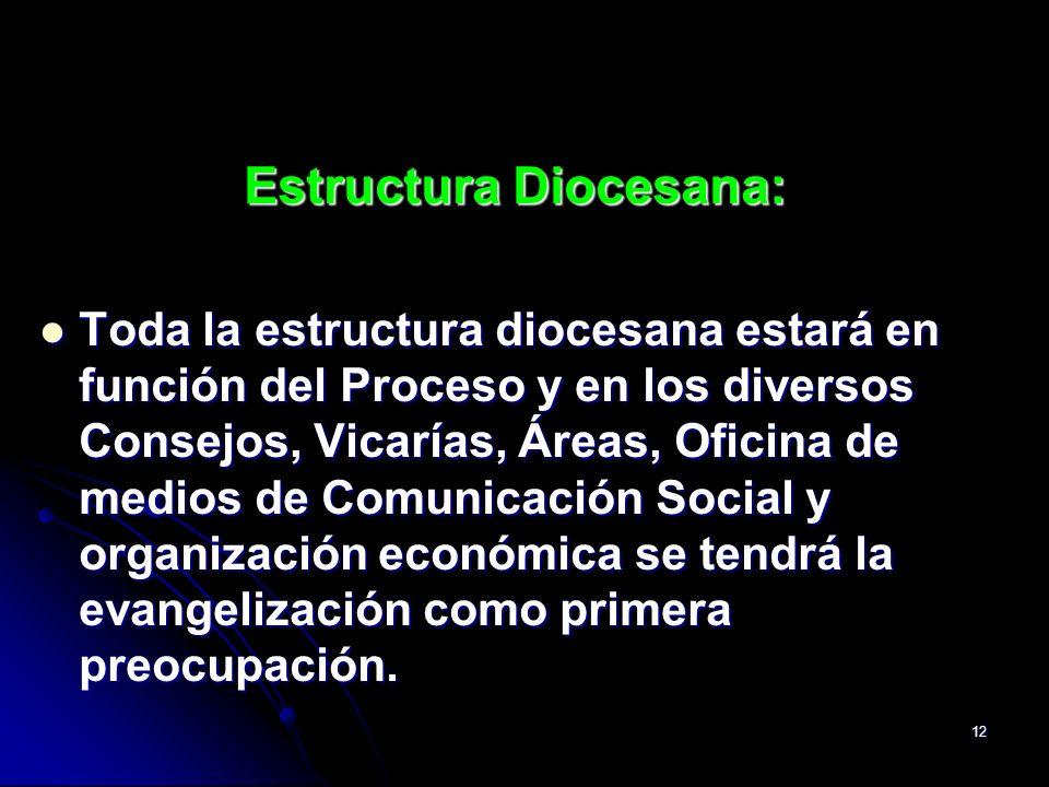 Estructura Diocesana: