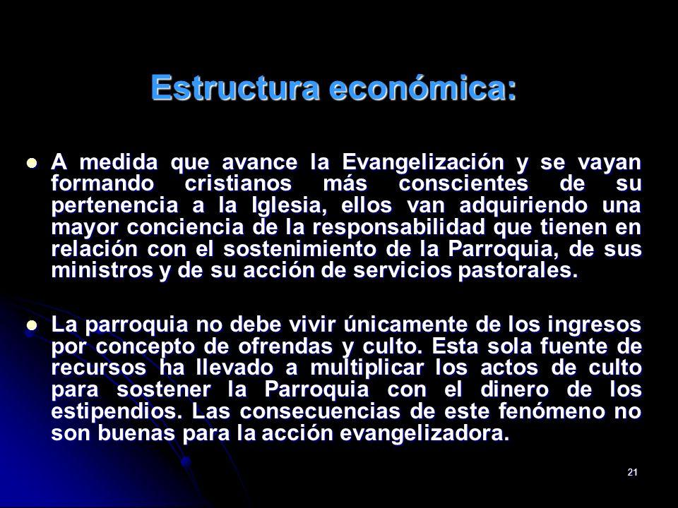 Estructura económica: