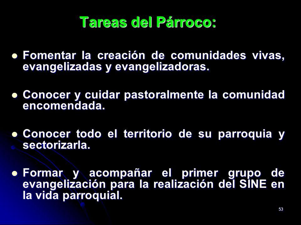 Tareas del Párroco:Fomentar la creación de comunidades vivas, evangelizadas y evangelizadoras.