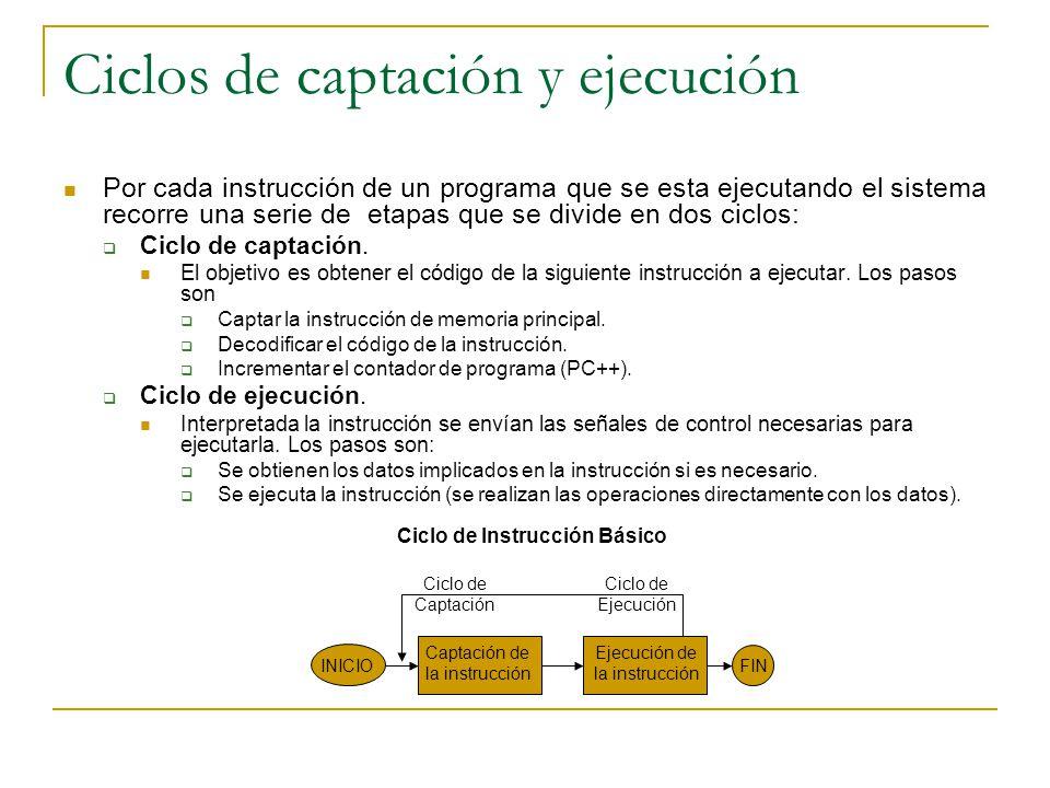 Ciclos de captación y ejecución