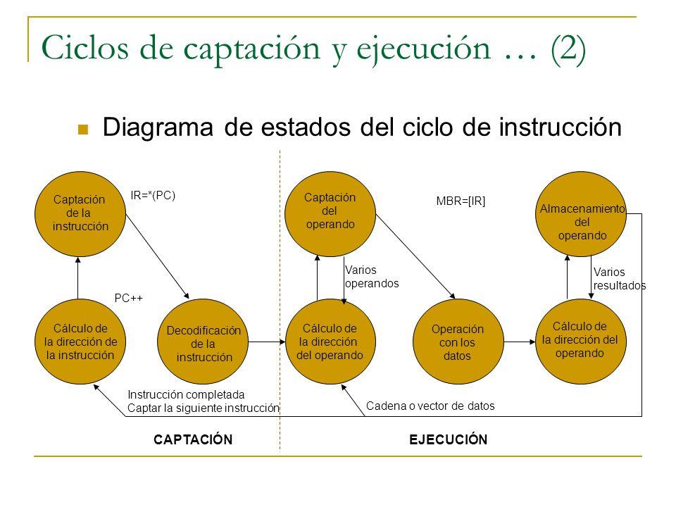 Ciclos de captación y ejecución … (2)