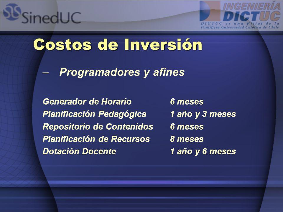 Costos de Inversión Programadores y afines