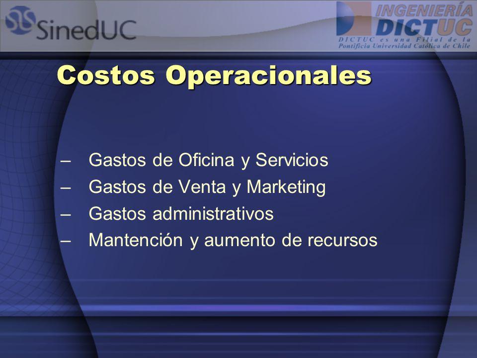 Costos Operacionales Gastos de Oficina y Servicios