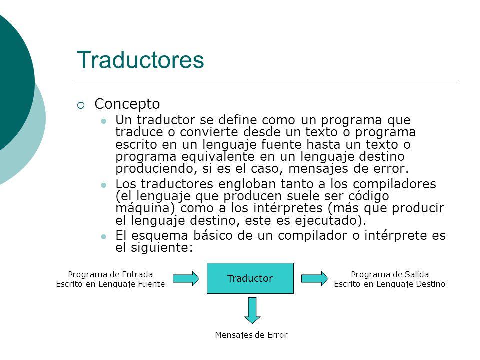 Traductores Concepto.