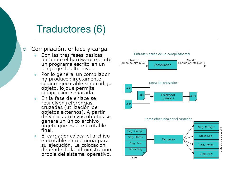Traductores (6) Compilación, enlace y carga