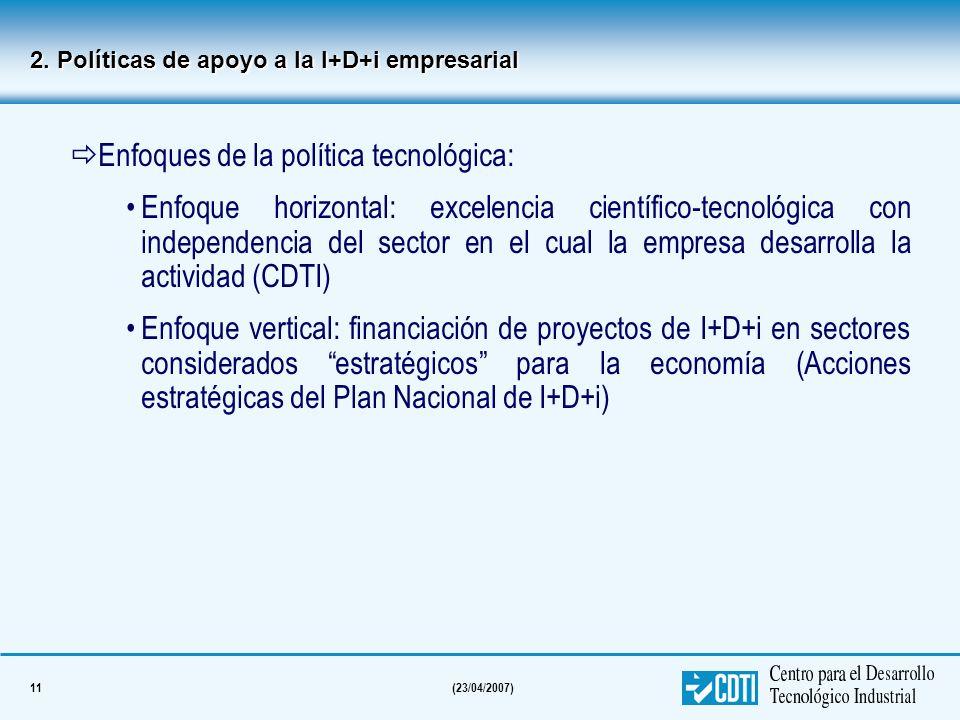 Enfoques de la política tecnológica: