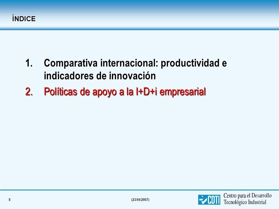 Comparativa internacional: productividad e indicadores de innovación