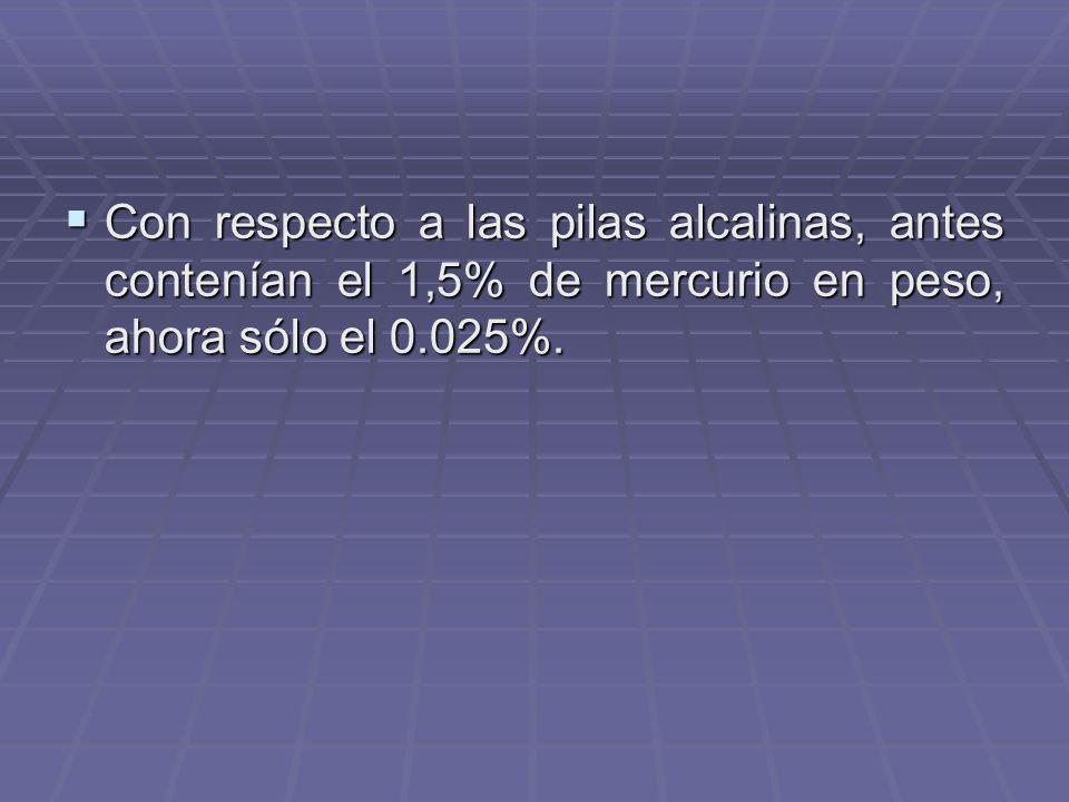 Con respecto a las pilas alcalinas, antes contenían el 1,5% de mercurio en peso, ahora sólo el 0.025%.