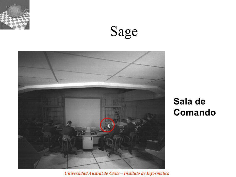 Sage Sala de Comando