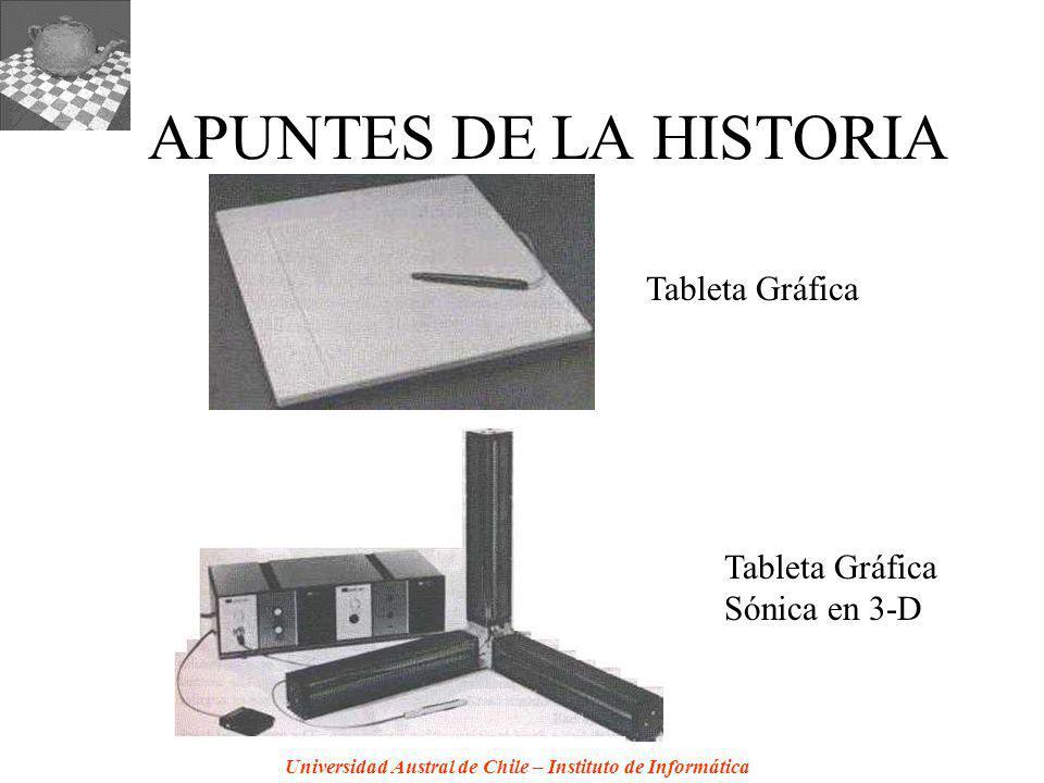 APUNTES DE LA HISTORIA Tableta Gráfica Tableta Gráfica Sónica en 3-D