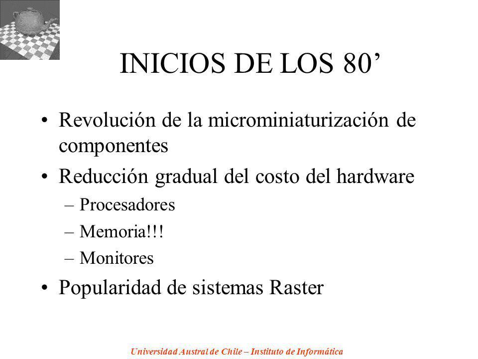 INICIOS DE LOS 80' Revolución de la microminiaturización de componentes. Reducción gradual del costo del hardware.