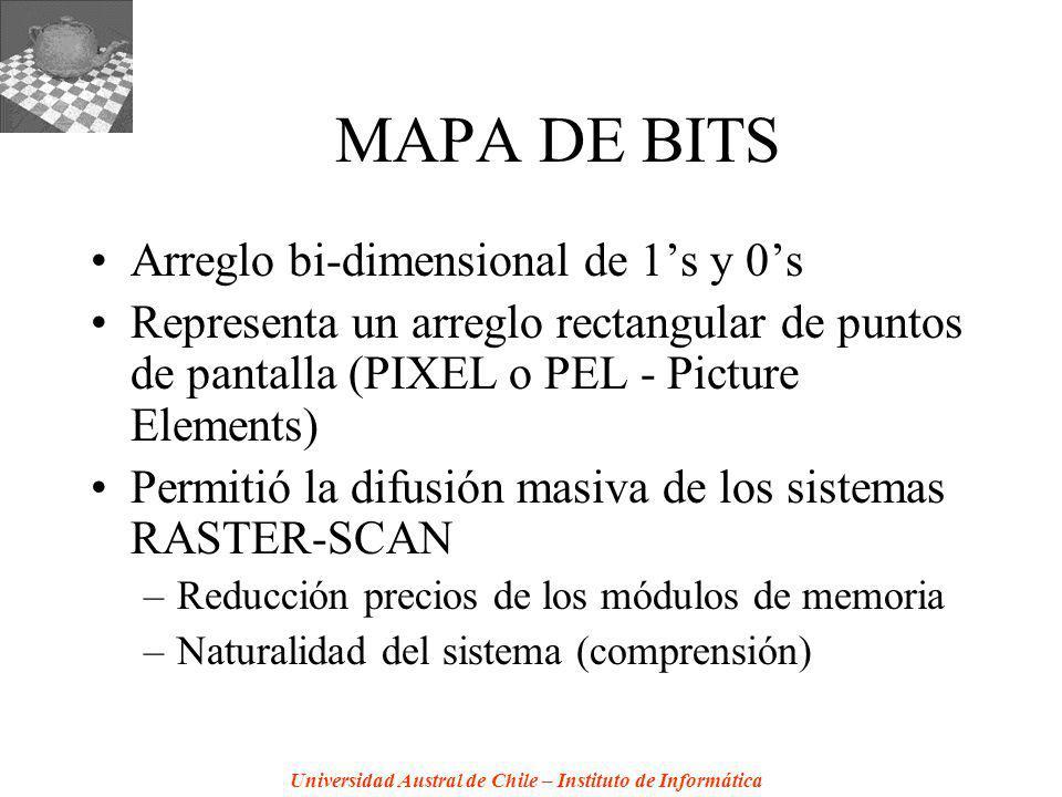 MAPA DE BITS Arreglo bi-dimensional de 1's y 0's