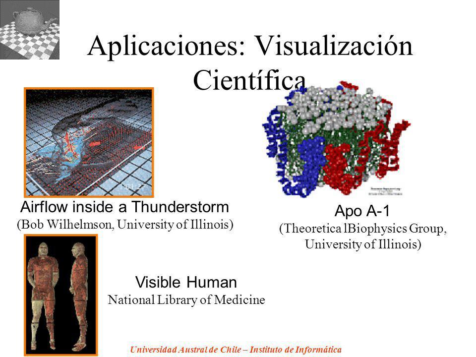 Aplicaciones: Visualización Científica