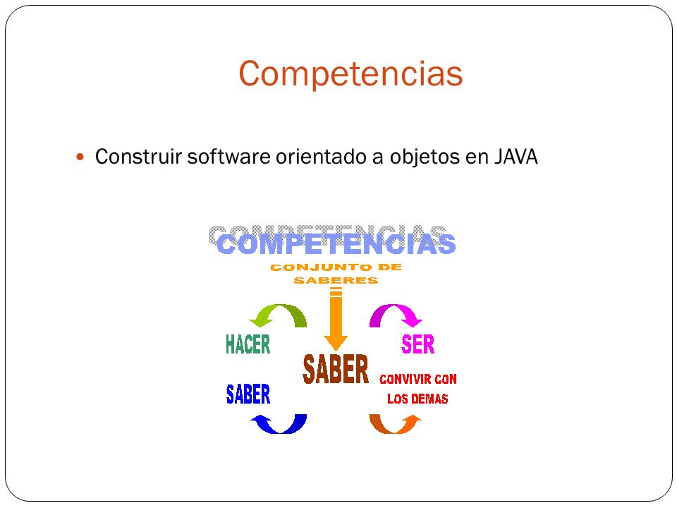 Competencias Construir software orientado a objetos en JAVA