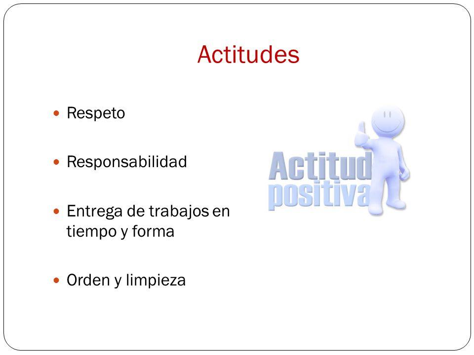 Actitudes Respeto Responsabilidad