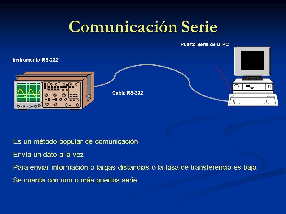 Comunicación Serie Es un método popular de comunicación
