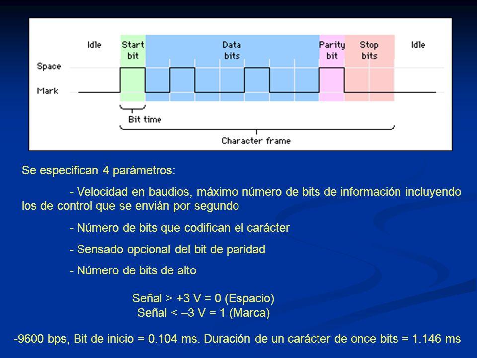 Señal > +3 V = 0 (Espacio)