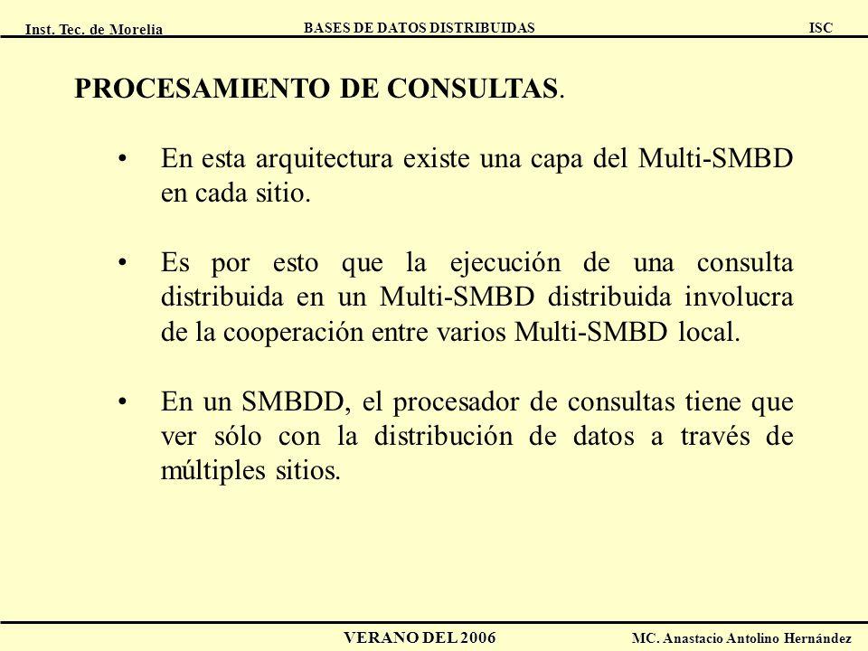 PROCESAMIENTO DE CONSULTAS.
