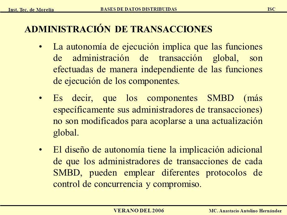 ADMINISTRACIÓN DE TRANSACCIONES
