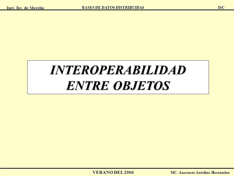 INTEROPERABILIDAD ENTRE OBJETOS
